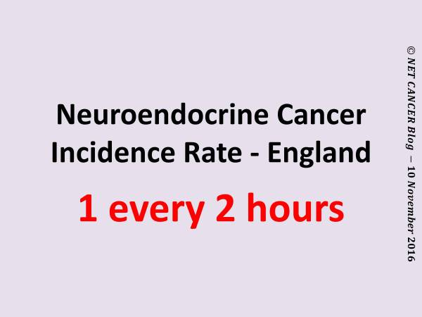 neuroendocrine-cancer-incidence-rate-england