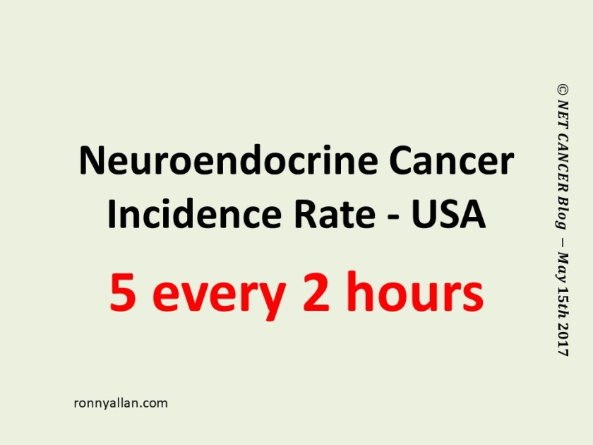 Neuroendocrine Cancer Incidence Rate - USA